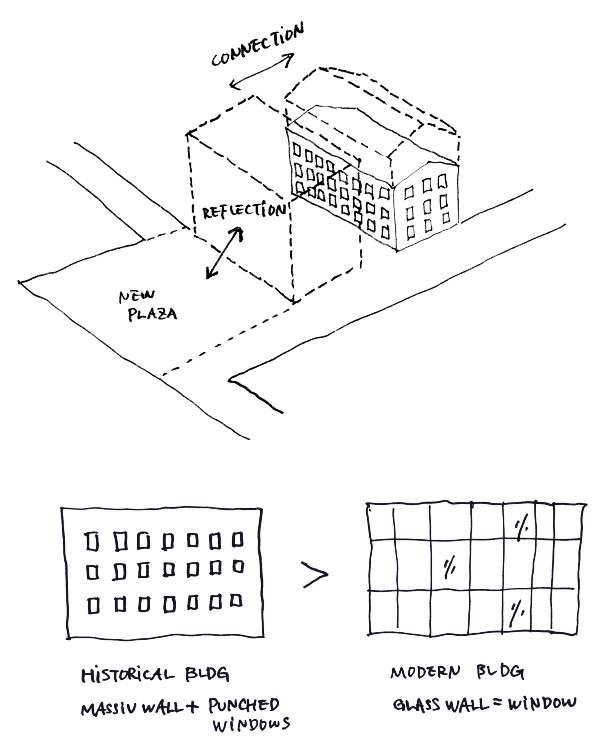 9_rotermann-s-old-and-new-flour-storage-hga-hayashi-grossschmidt-arhitektuur-_hga_jahuladu_diagram
