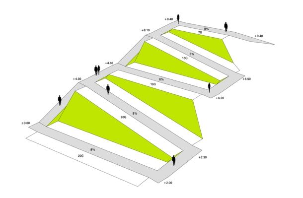 mva_06_groblje bedekovcina_dijagram