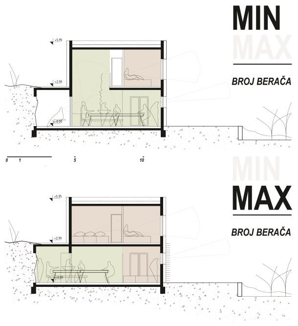 9 presjek min_max