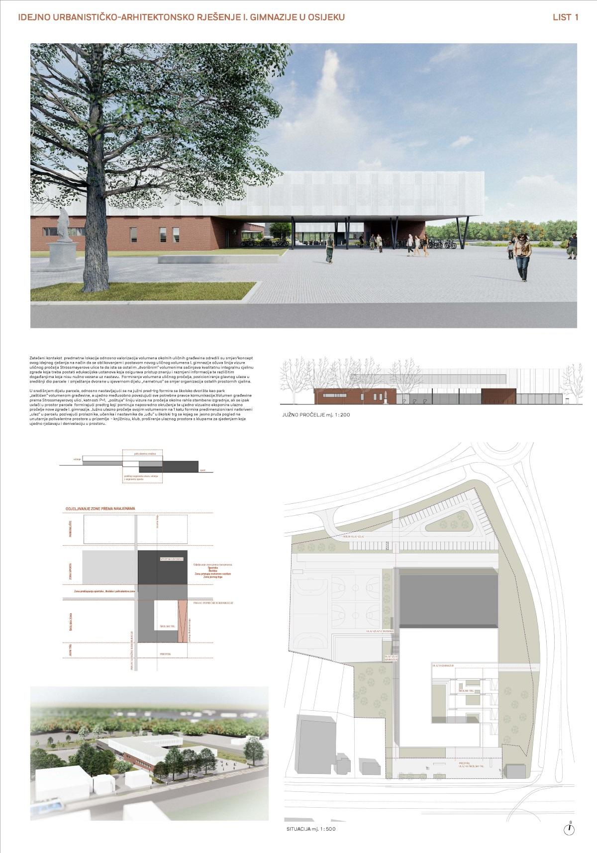 Rezultati natječaja za idejno arhitektonsko-urbanističko rješenje I. gimnazije u Osijeku
